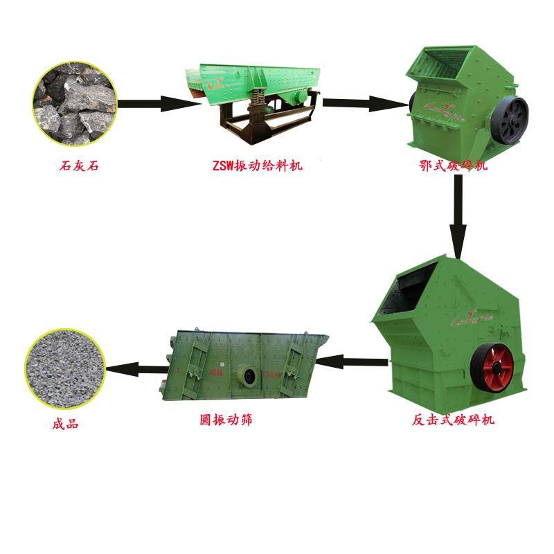 矿山开采工艺流程